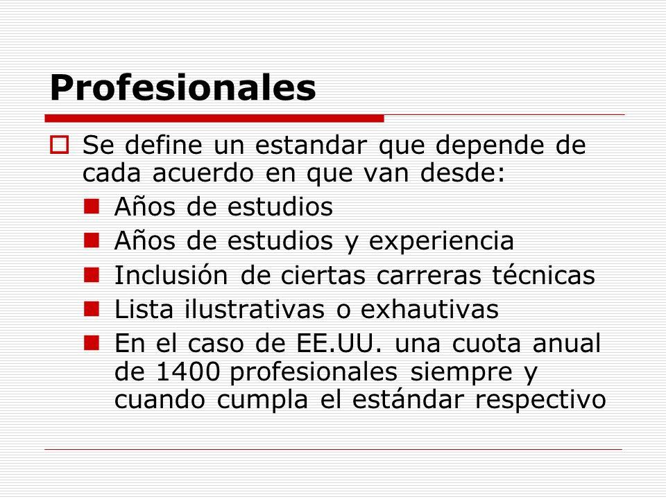 Profesionales Se define un estandar que depende de cada acuerdo en que van desde: Años de estudios.