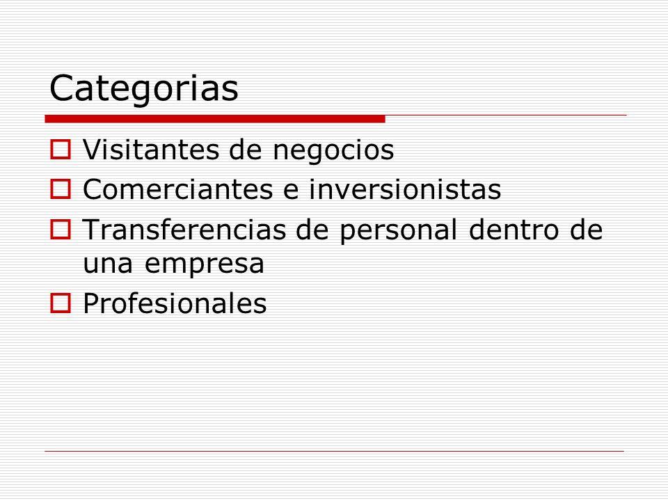 Categorias Visitantes de negocios Comerciantes e inversionistas