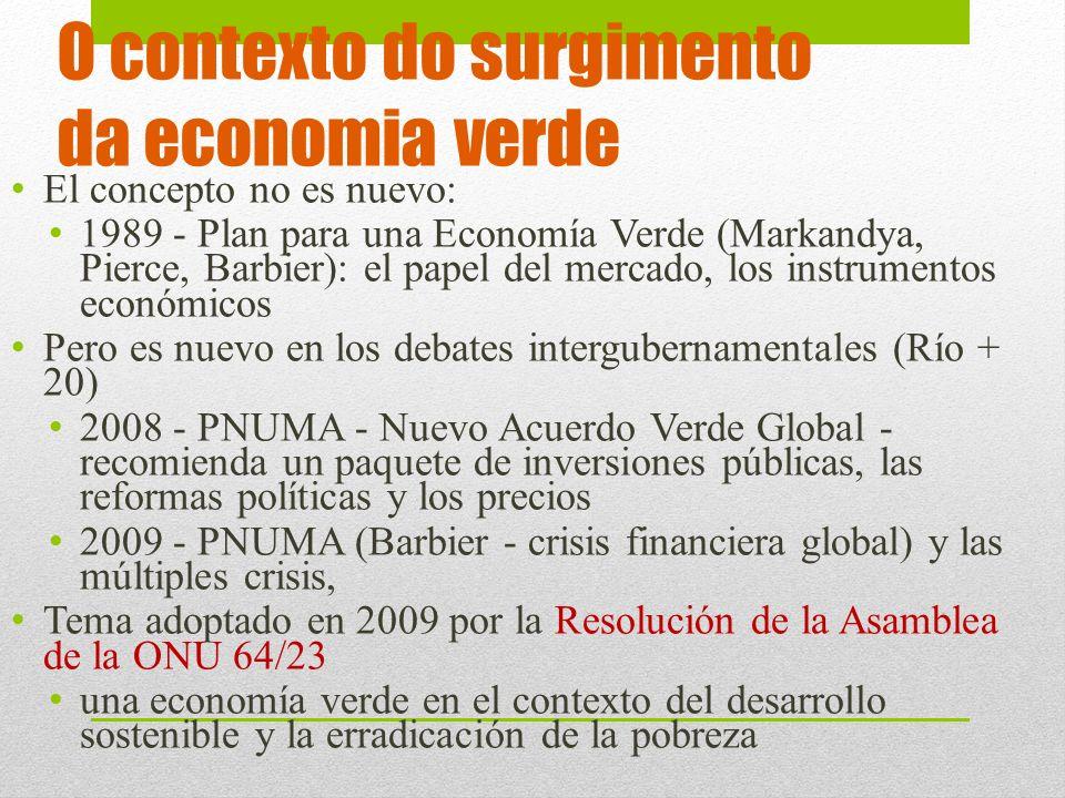 O contexto do surgimento da economia verde