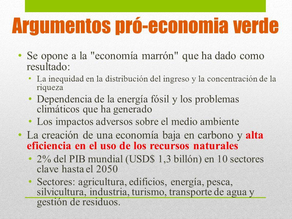 Argumentos pró-economia verde