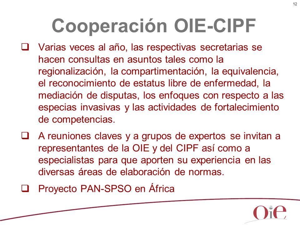 Cooperación OIE-CIPF