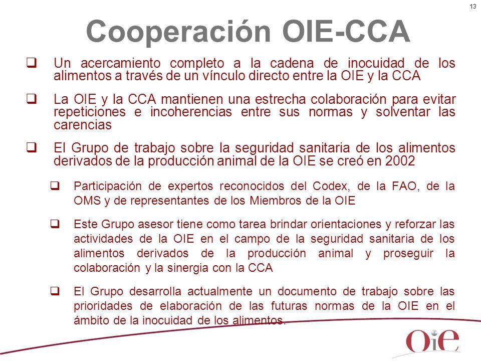 Cooperación OIE-CCAUn acercamiento completo a la cadena de inocuidad de los alimentos a través de un vínculo directo entre la OIE y la CCA.