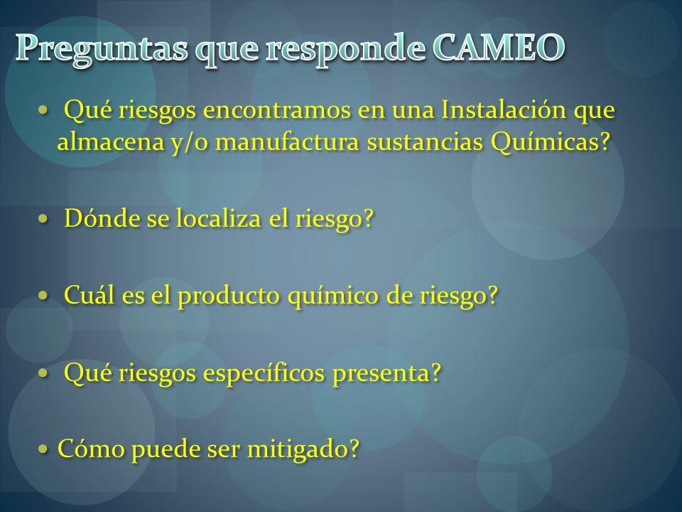 Preguntas que responde CAMEO