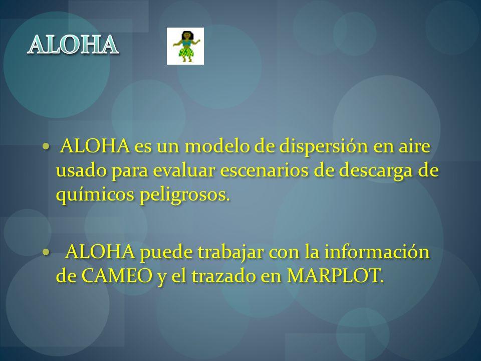 ALOHA ALOHA es un modelo de dispersión en aire usado para evaluar escenarios de descarga de químicos peligrosos.