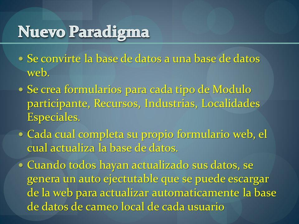 Nuevo Paradigma Se convirte la base de datos a una base de datos web.