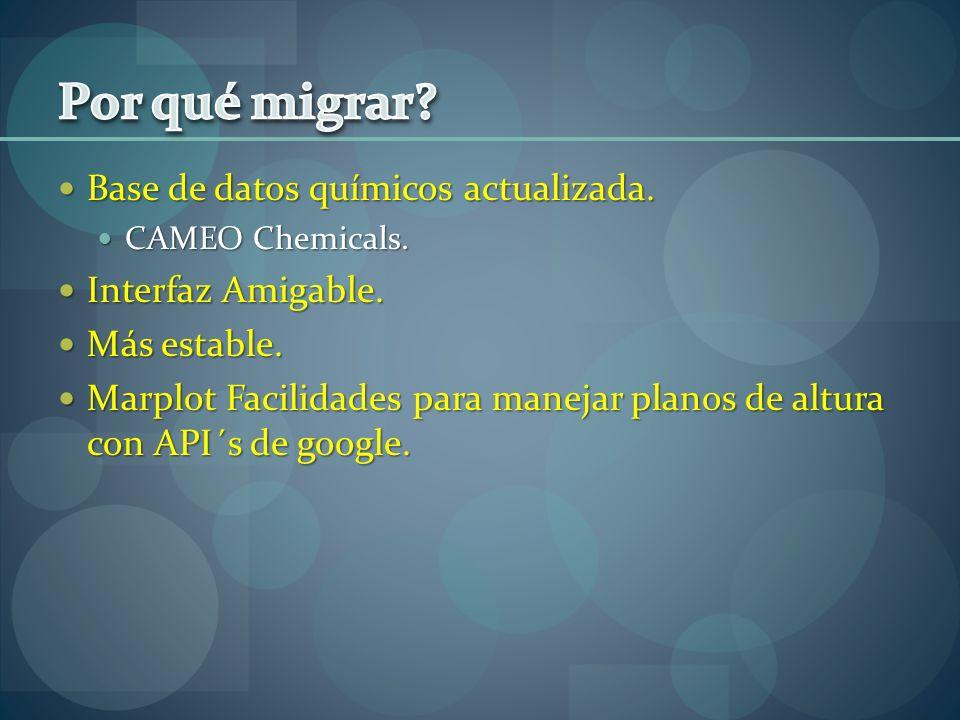 Por qué migrar Base de datos químicos actualizada. Interfaz Amigable.