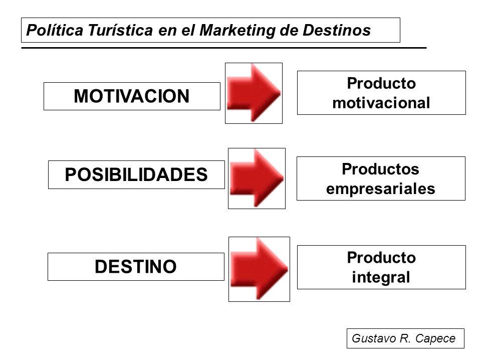 Productos empresariales