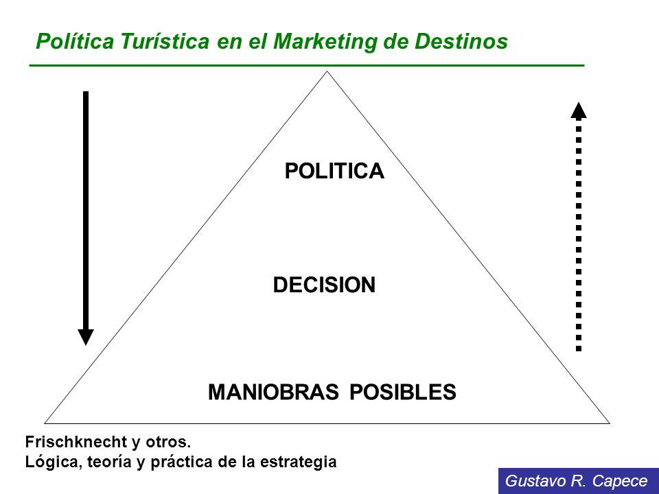 POLITICA DECISION MANIOBRAS POSIBLES