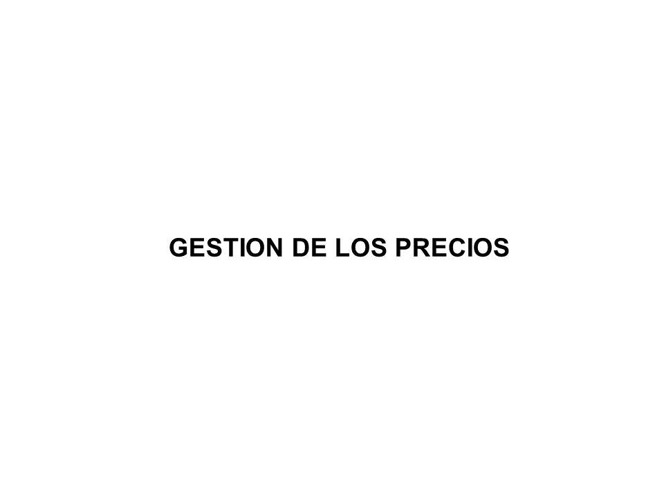GESTION DE LOS PRECIOS