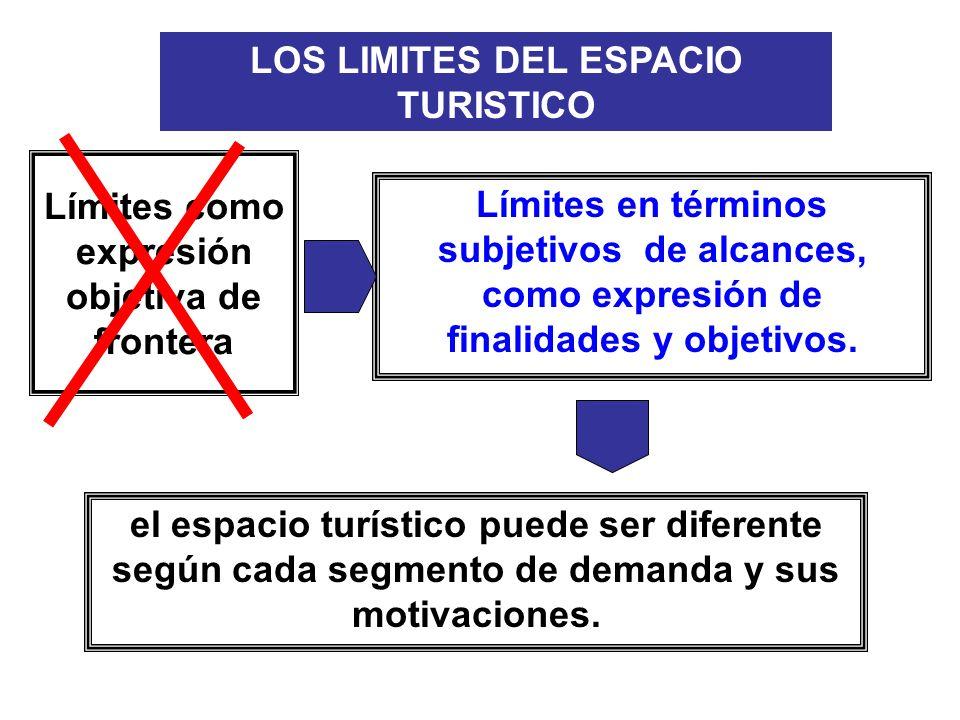 LOS LIMITES DEL ESPACIO TURISTICO