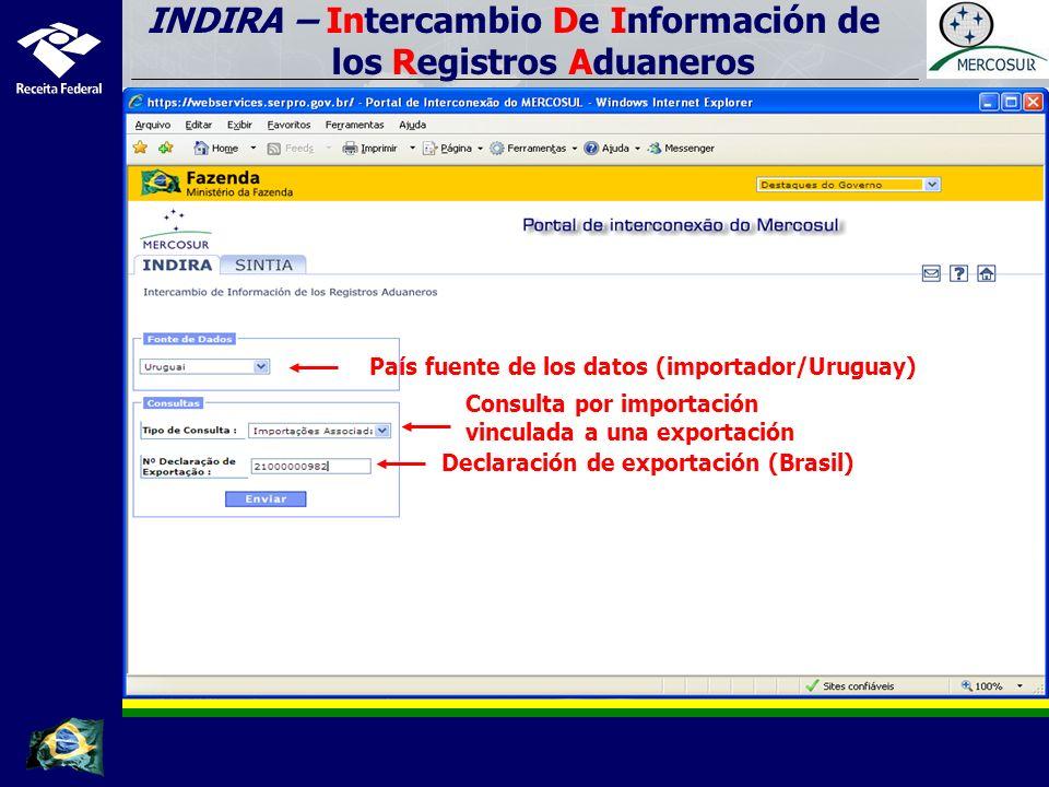 INDIRA – Intercambio De Información de los Registros Aduaneros