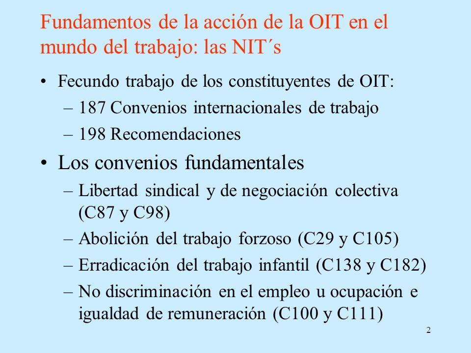 Fundamentos de la acción de la OIT en el mundo del trabajo: las NIT´s