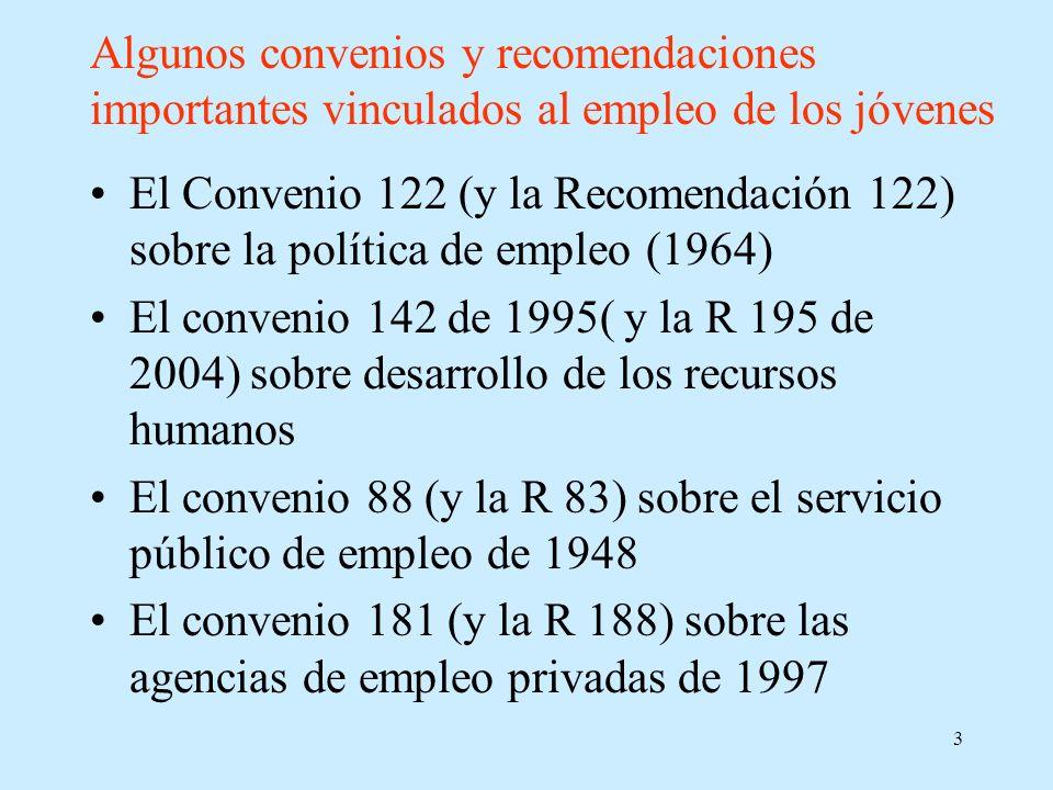 El convenio 88 (y la R 83) sobre el servicio público de empleo de 1948