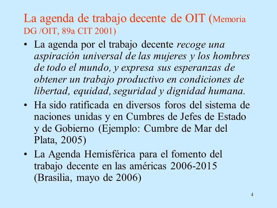 La agenda de trabajo decente de OIT (Memoria DG /OIT, 89a CIT 2001)