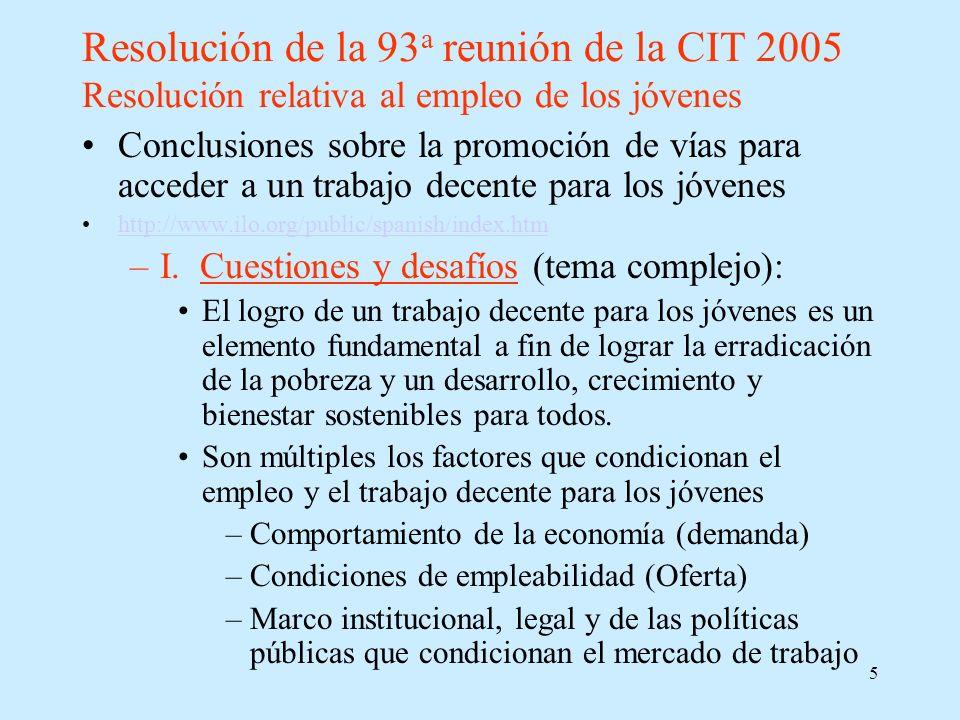 Resolución de la 93a reunión de la CIT 2005 Resolución relativa al empleo de los jóvenes