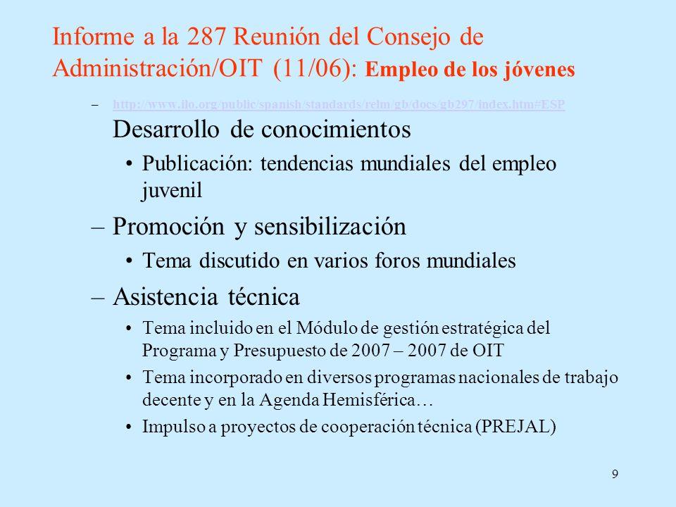 Promoción y sensibilización Asistencia técnica