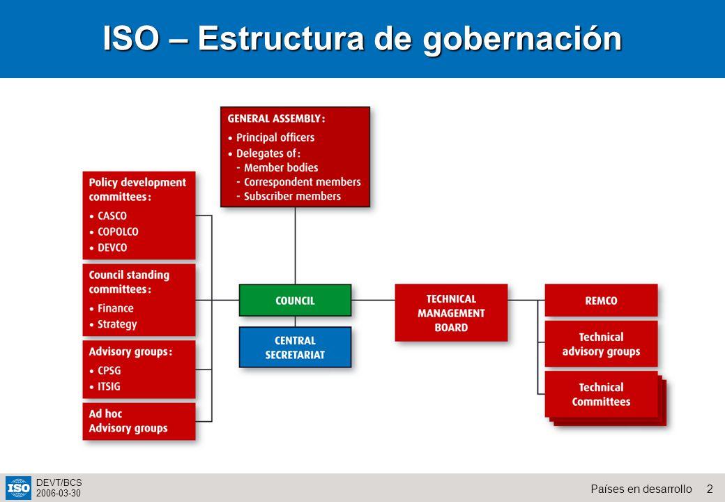 ISO – Estructura de gobernación