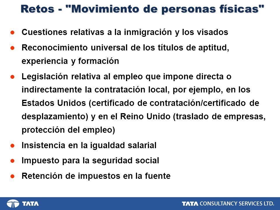 Retos - Movimiento de personas físicas