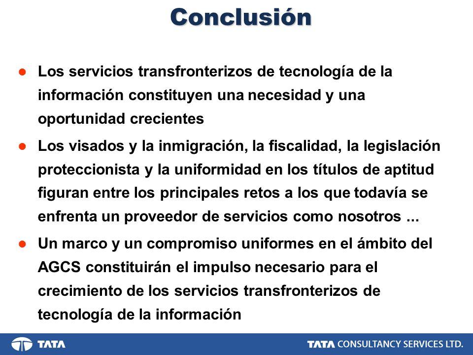 Conclusión Los servicios transfronterizos de tecnología de la información constituyen una necesidad y una oportunidad crecientes.