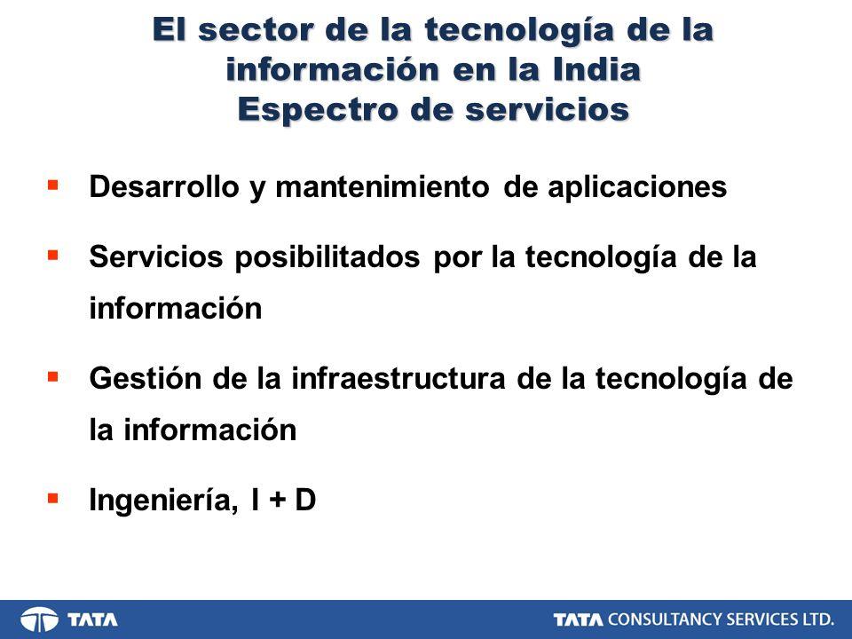 El sector de la tecnología de la información en la India Espectro de servicios