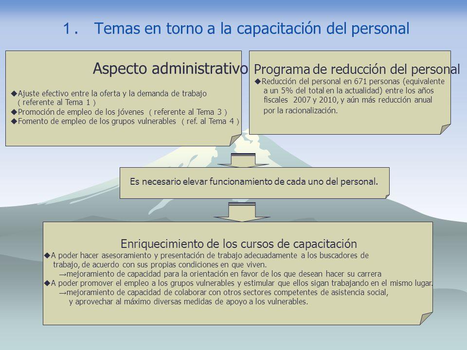 1. Temas en torno a la capacitación del personal