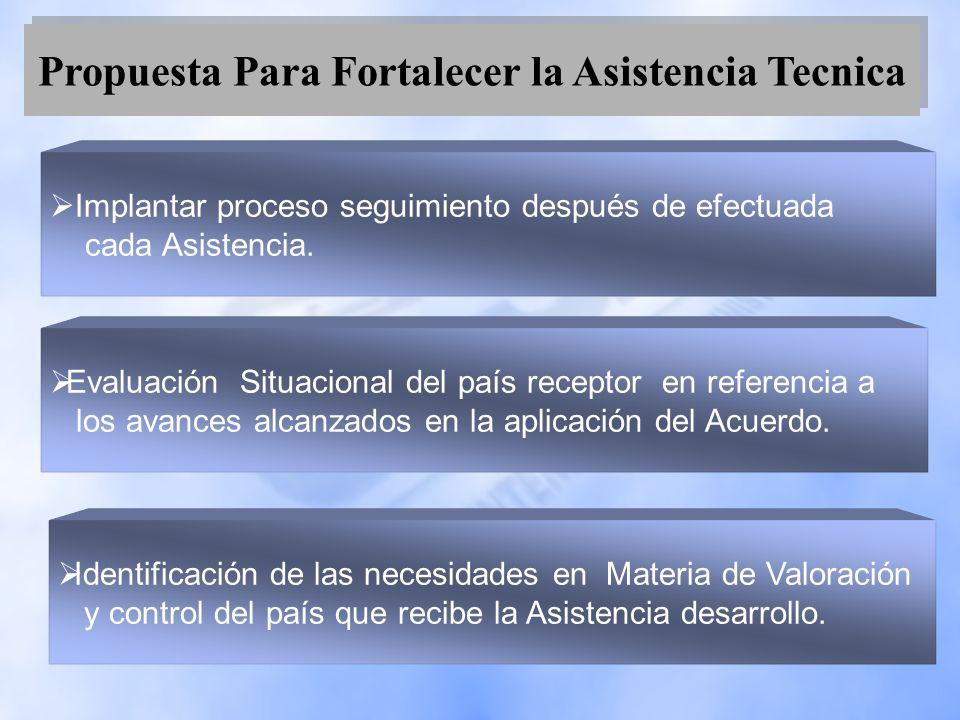 Propuesta Para Fortalecer la Asistencia Tecnica
