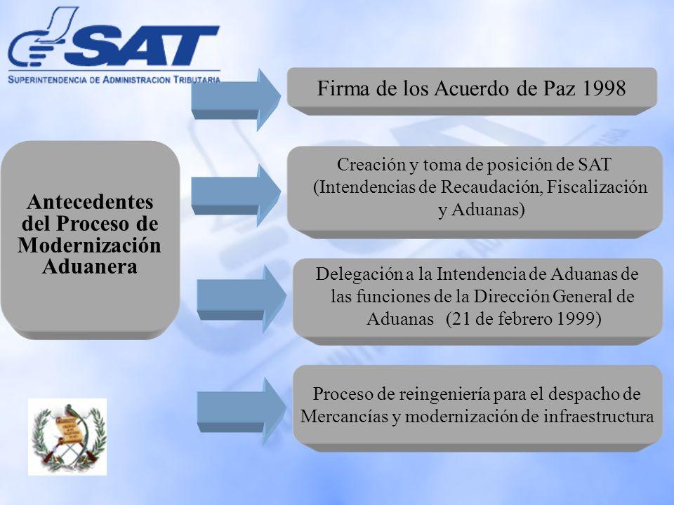 Antecedentes del Proceso de Modernización Aduanera