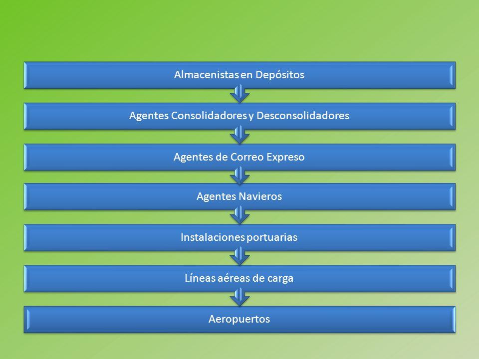 Instalaciones portuarias Agentes Navieros Agentes de Correo Expreso