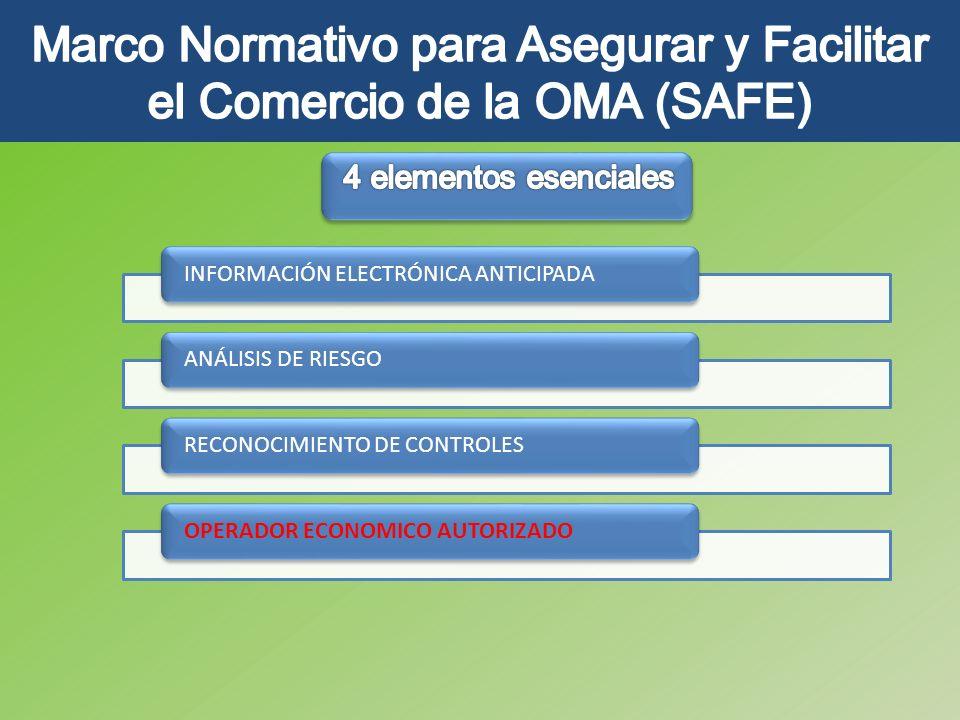 Marco Normativo para Asegurar y Facilitar el Comercio de la OMA (SAFE)