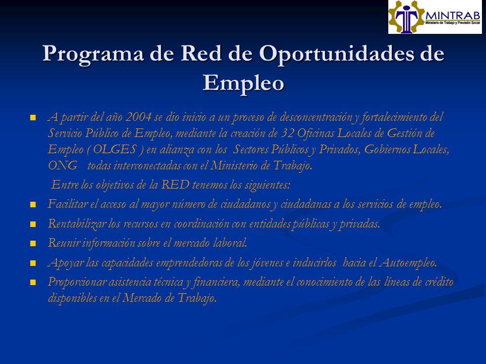 Programa de Red de Oportunidades de Empleo