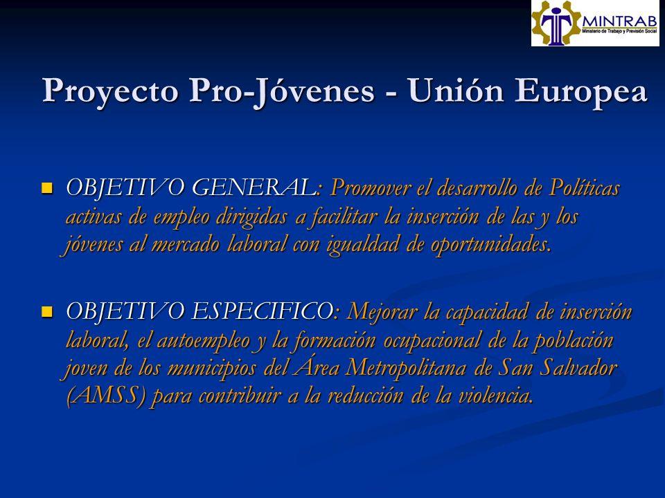 Proyecto Pro-Jóvenes - Unión Europea