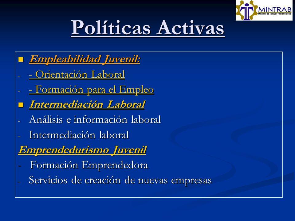 Políticas Activas Empleabilidad Juvenil: - Orientación Laboral