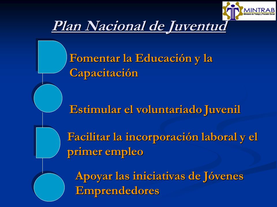 Plan Nacional de Juventud