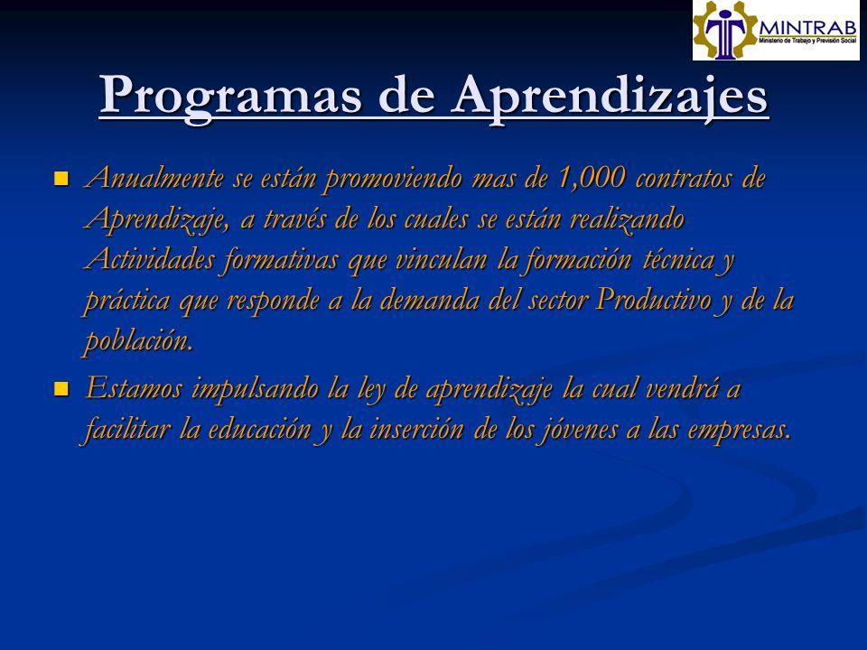 Programas de Aprendizajes