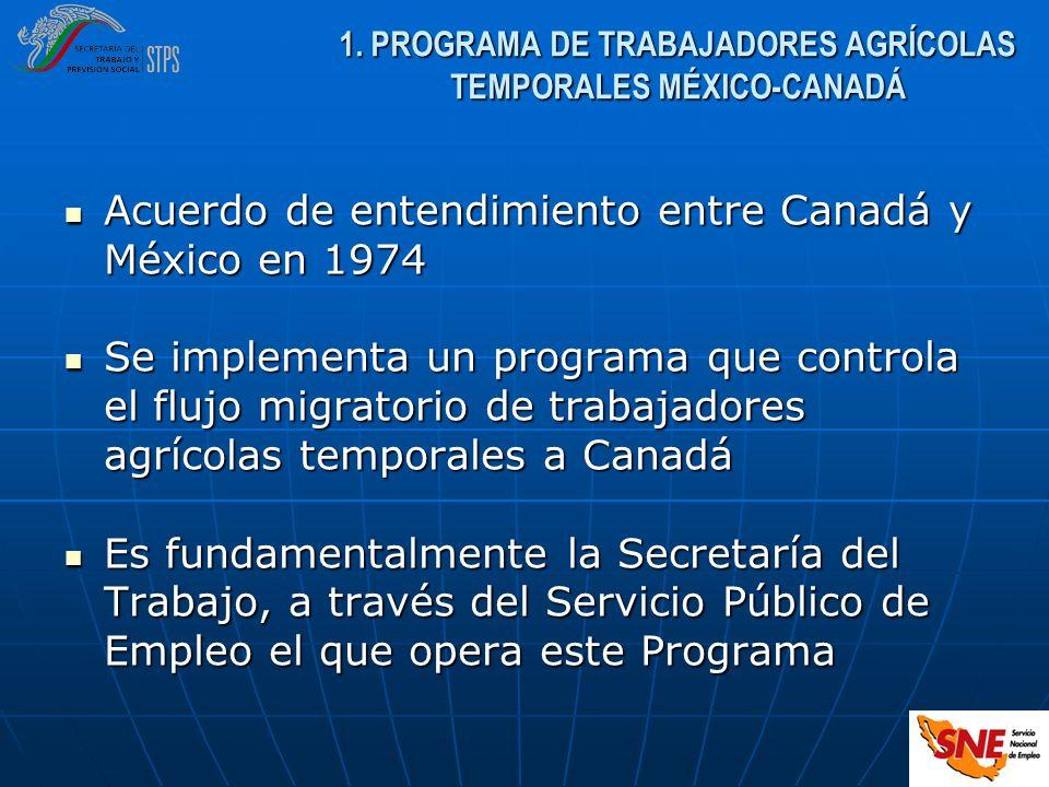 1. PROGRAMA DE TRABAJADORES AGRÍCOLAS TEMPORALES MÉXICO-CANADÁ