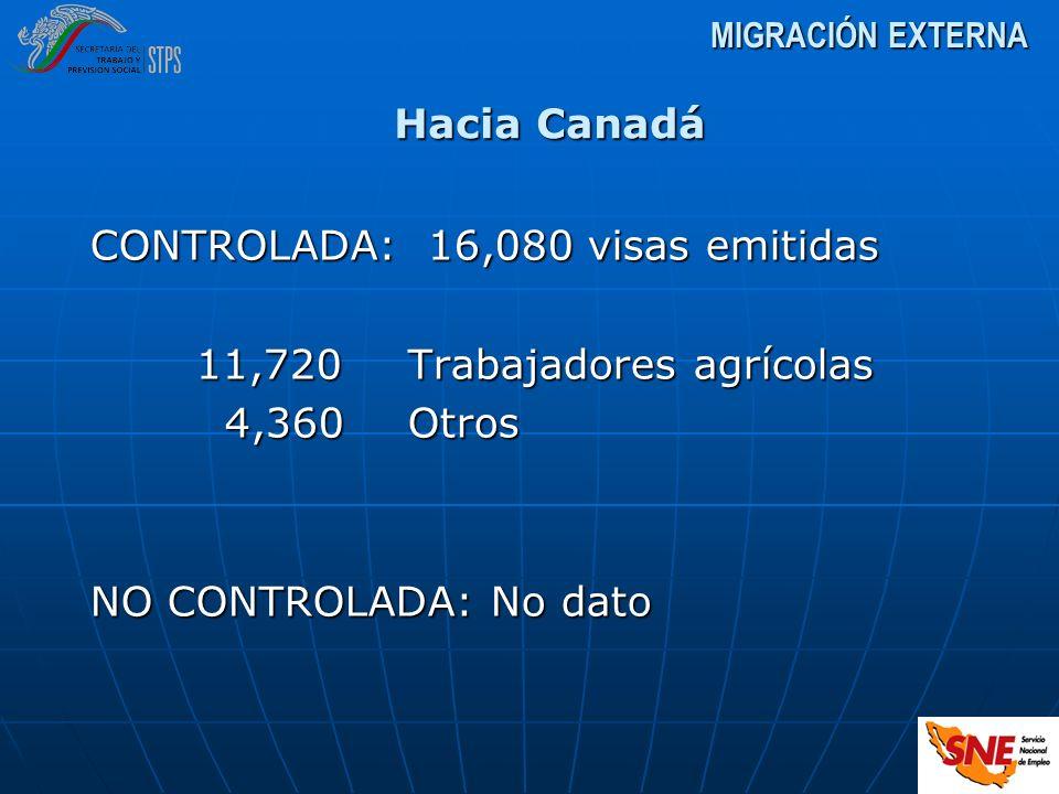 CONTROLADA: 16,080 visas emitidas 11,720 Trabajadores agrícolas