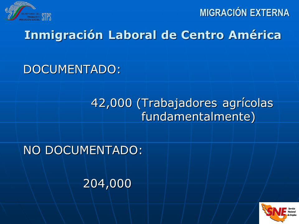 Inmigración Laboral de Centro América