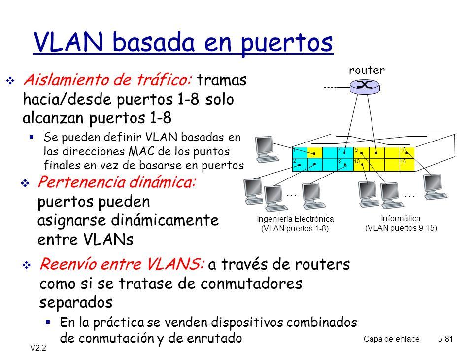 Capítulo 5 Capa de enlace y LANs - ppt descargar