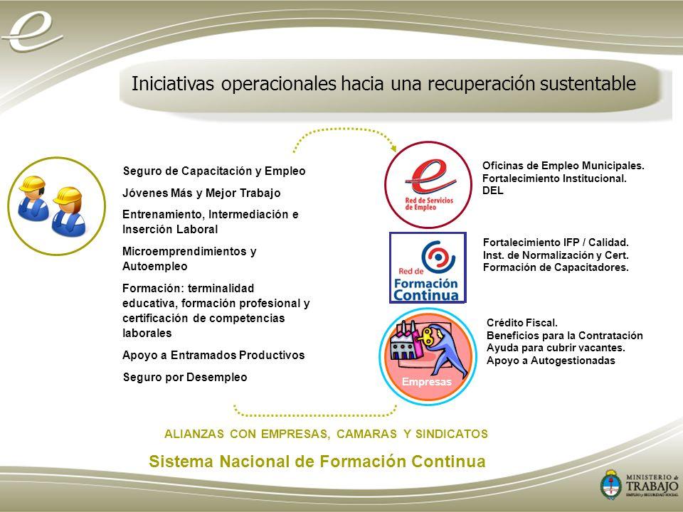 Iniciativas operacionales hacia una recuperación sustentable