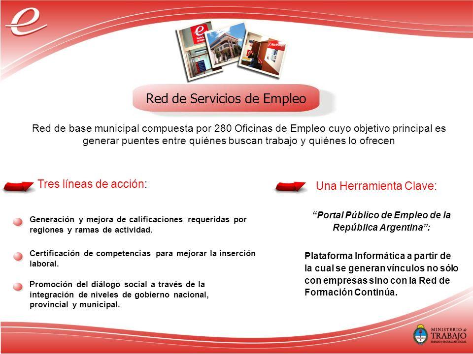 Portal Público de Empleo de la República Argentina :