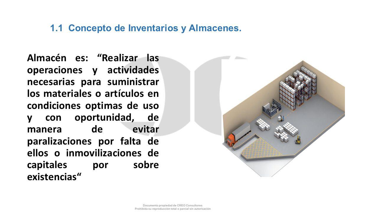 1.1 Concepto de Inventarios y Almacenes.
