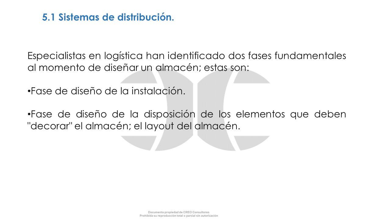 5.1 Sistemas de distribución.