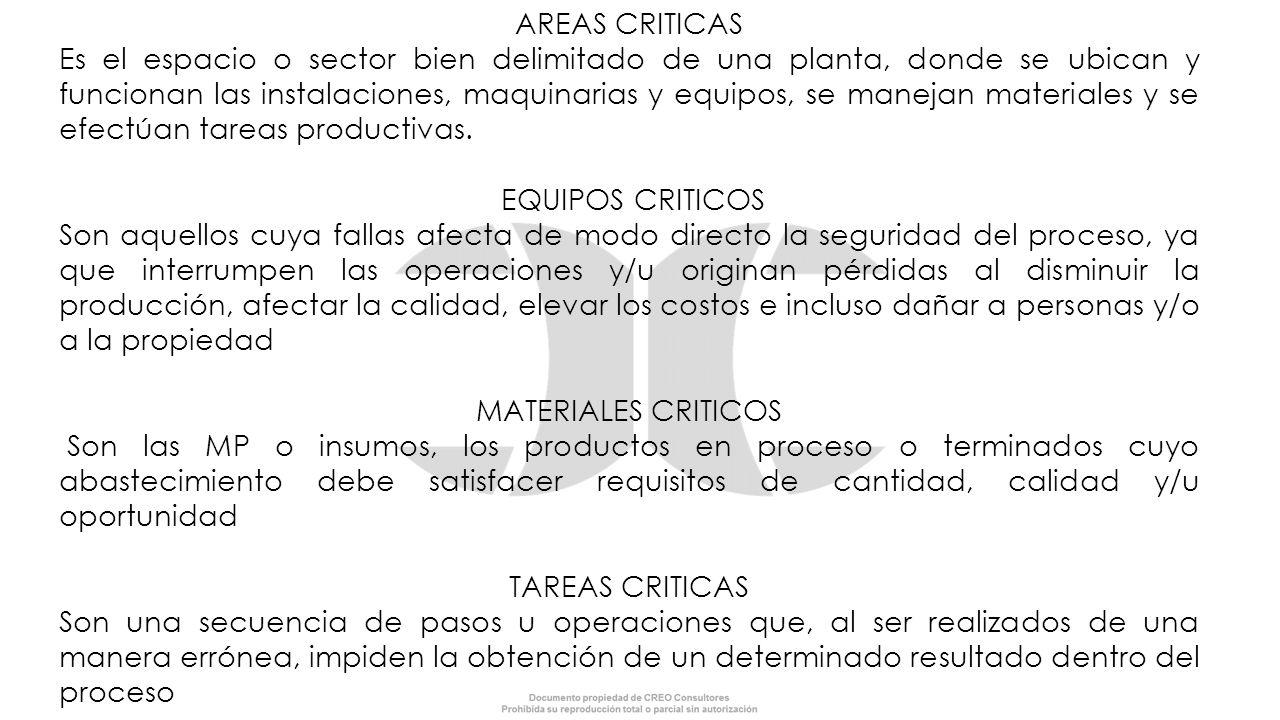 AREAS CRITICAS