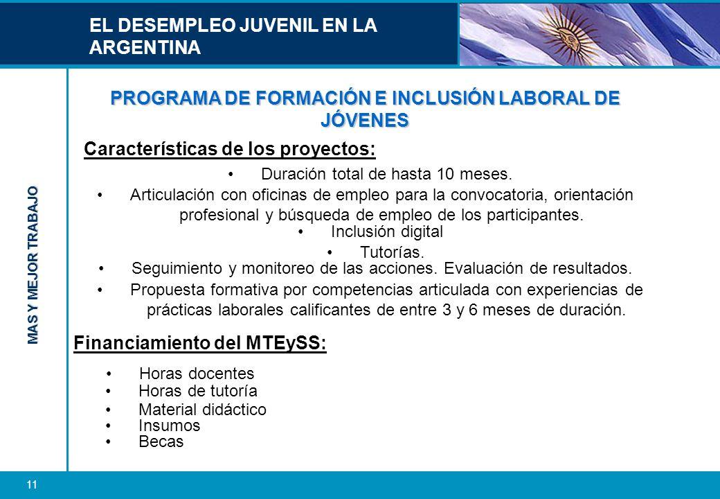 PROGRAMA DE FORMACIÓN E INCLUSIÓN LABORAL DE JÓVENES