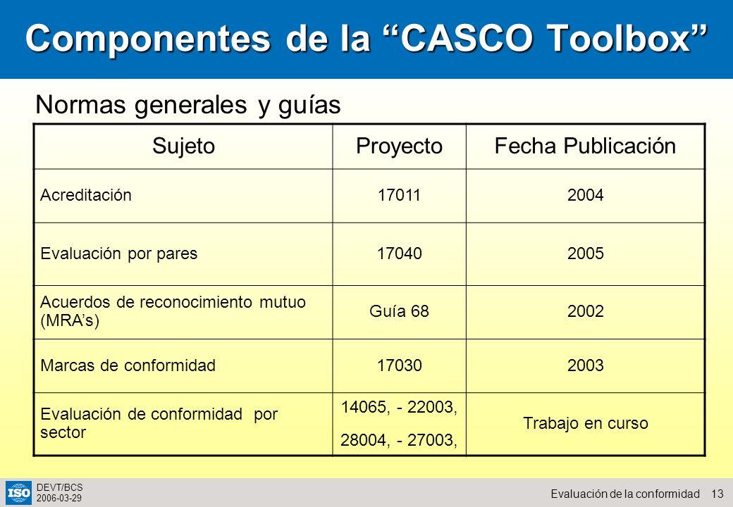 Componentes de la CASCO Toolbox