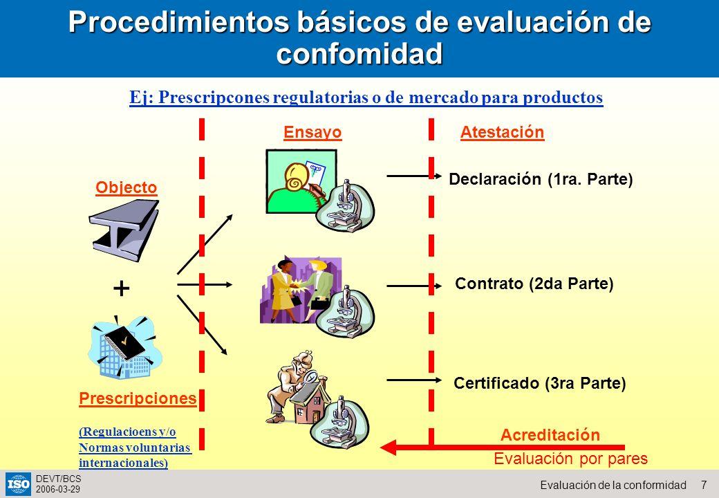 Procedimientos básicos de evaluación de confomidad