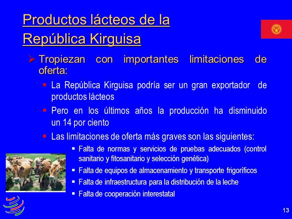 Productos lácteos de la República Kirguisa