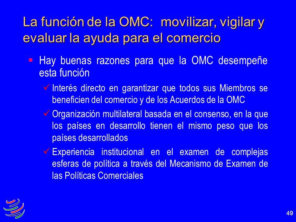 La función de la OMC: movilizar, vigilar y evaluar la ayuda para el comercio