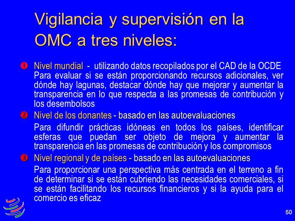 Vigilancia y supervisión en la OMC a tres niveles: