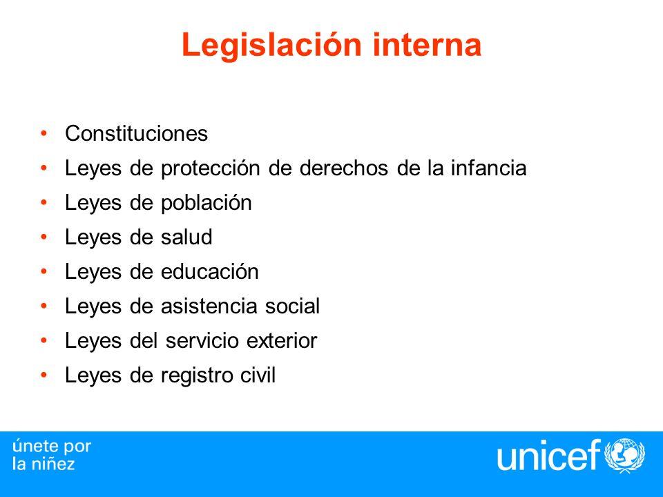 Legislación interna Constituciones